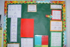 class behaviour board
