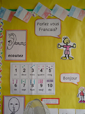 french display 1