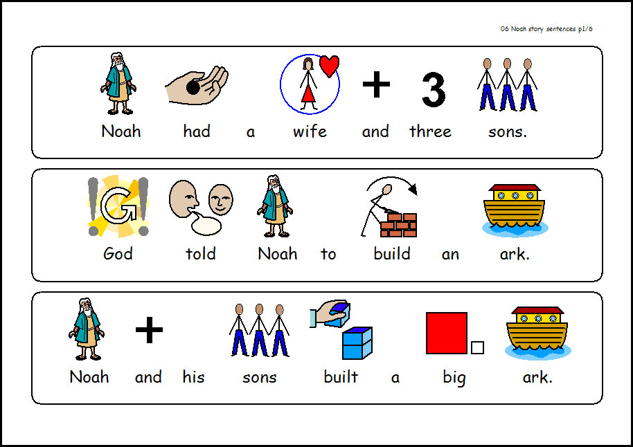 Activities Symbols Sip project - symbols and inclusion - impact ...