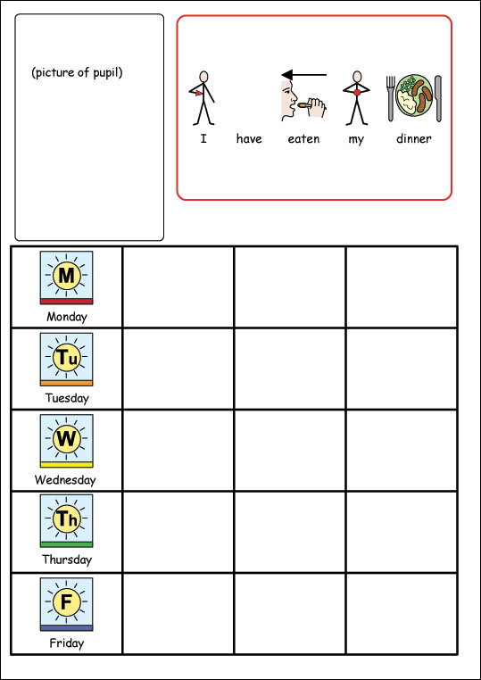 Sticker reward chart - Sip Project Symbols And Inclusion Impact Related To